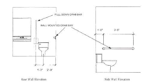Installation of grab bars for bathrooms - Handicap Grab Bars Types And Placement For Bathroom Safety